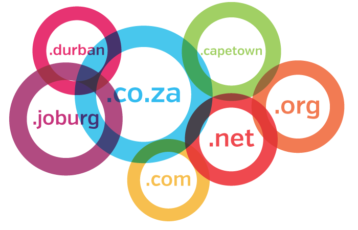 Why you should buy multiple domain names